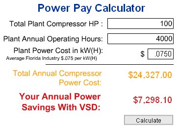 Use the handy Power Pay Calculator to estimate your annual energy